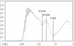 Random graph exploration with shortest paths